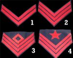 Union Artillery Insignia Chevrons, Various Ranks